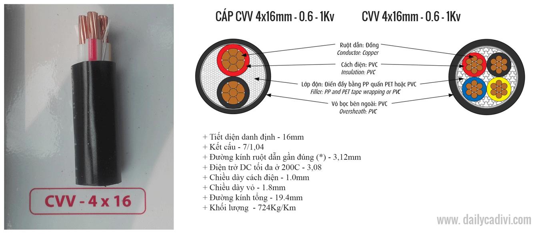 dây cáp điện cadivi cvv 4x16mm