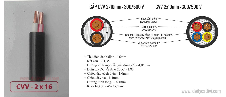 dây cáp điện hạ thế CVV 2x16mm