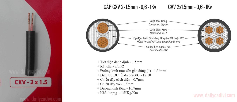 dây cáp điện cadivi cxv 2x1.5mm