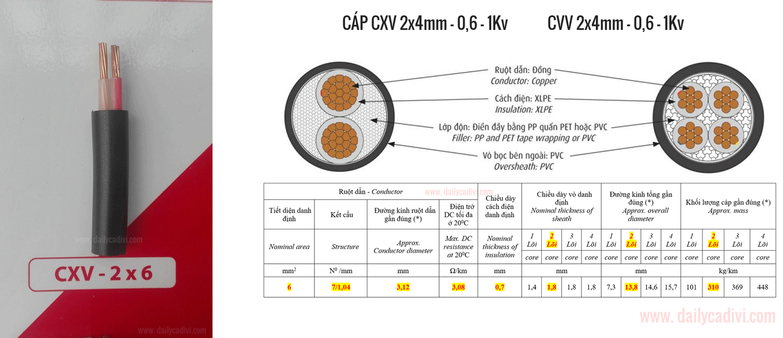 dây cáp điện CXV 2x6mm