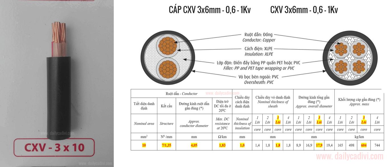 dây cáp điện cadivi cxv 3x10mm