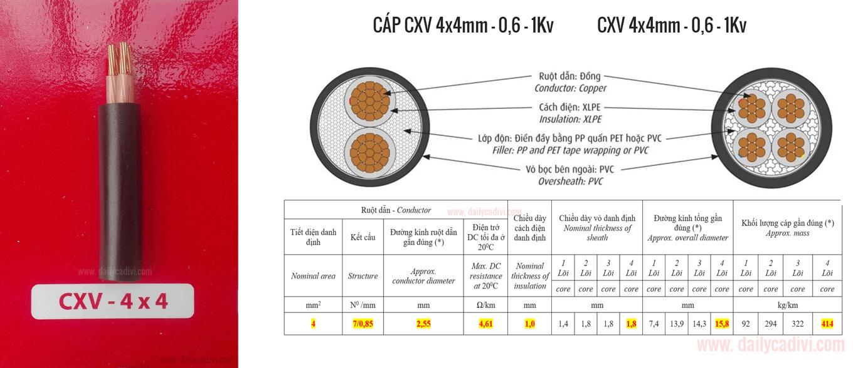 dây cáp điện cxv 4x4mm