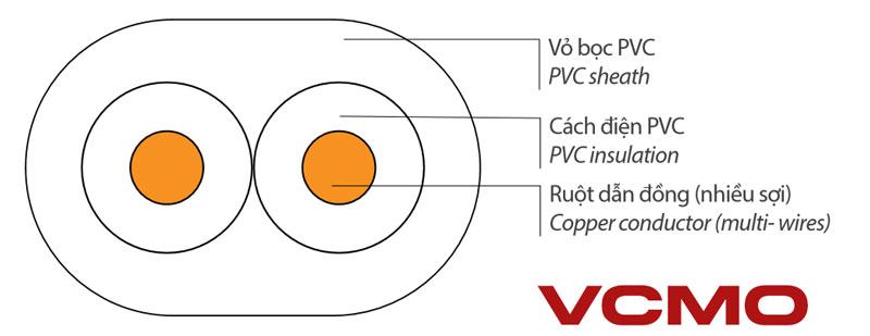 dây cáp điện Ovan Vcmo