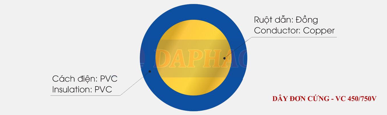 Dây đơn cứng VC Daphaco