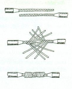 cách nối dây điện